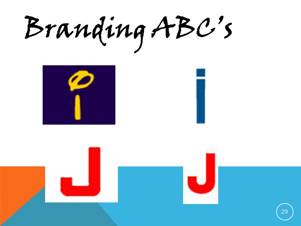 28 Branding ABC's