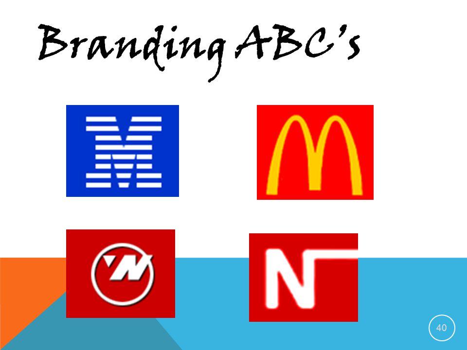 39 Branding ABC's