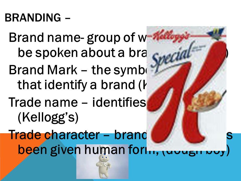 47 Branding ABC's