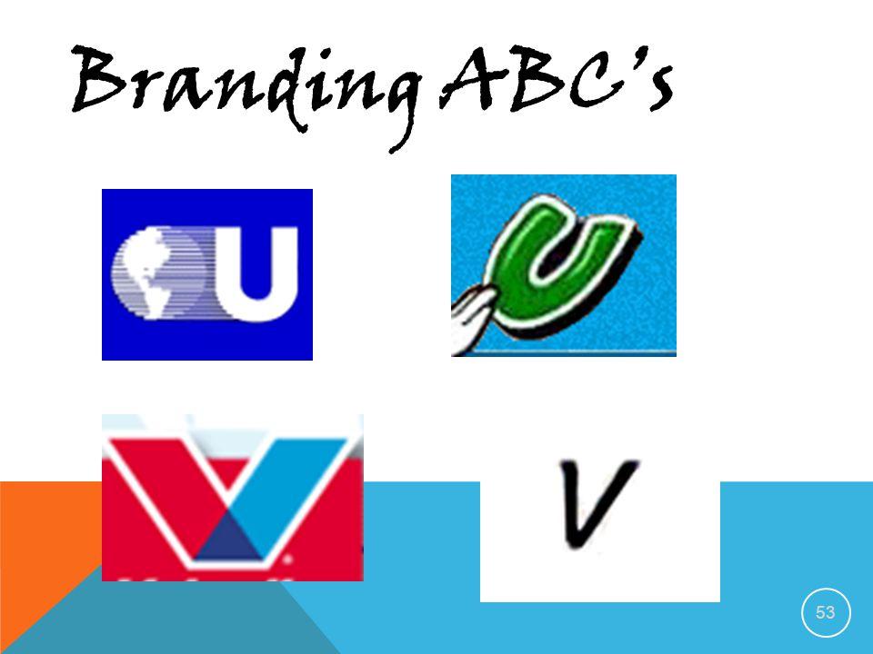 52 Branding ABC's