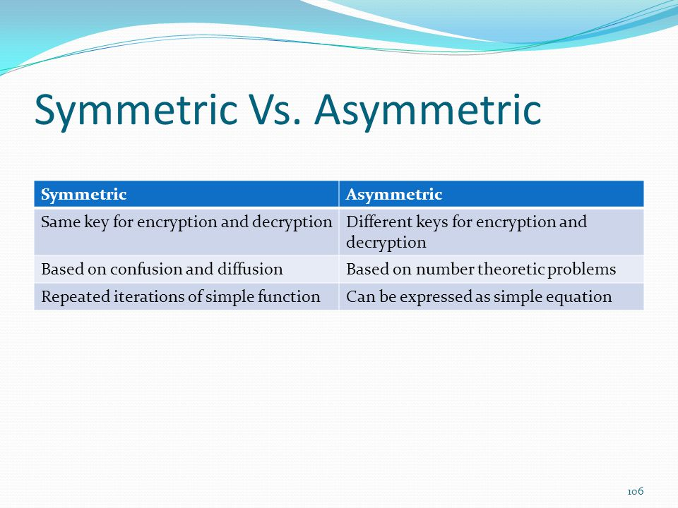Symmetric Vs. Asymmetric SymmetricAsymmetric Same key for encryption and decryptionDifferent keys for encryption and decryption Based on confusion and