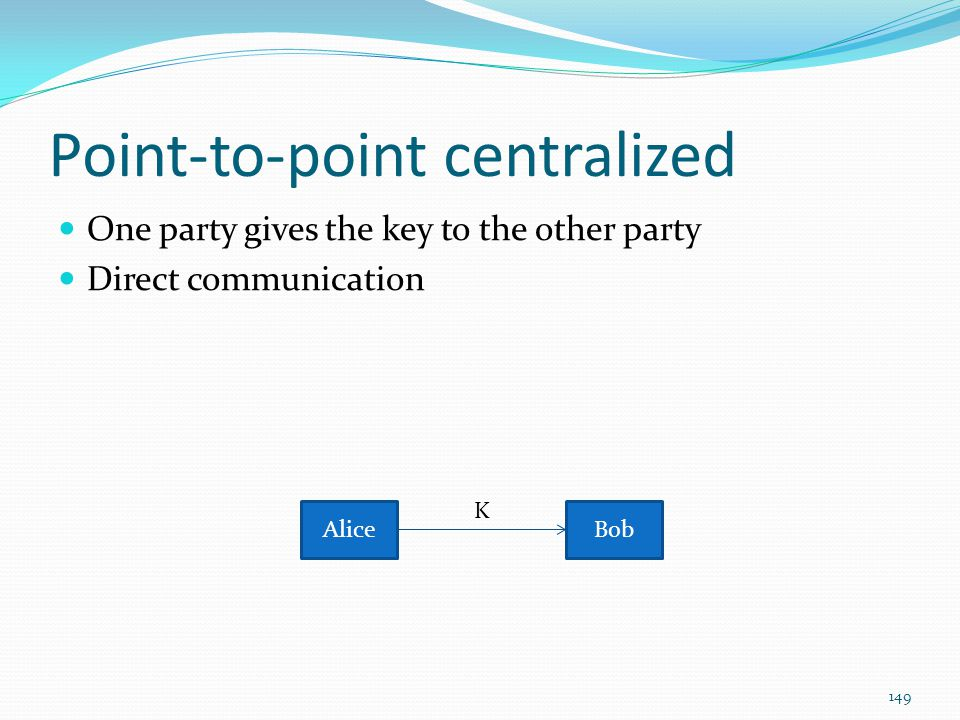 Point-to-point centralized One party gives the key to the other party Direct communication 149 AliceBob K