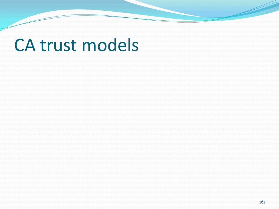 CA trust models 161