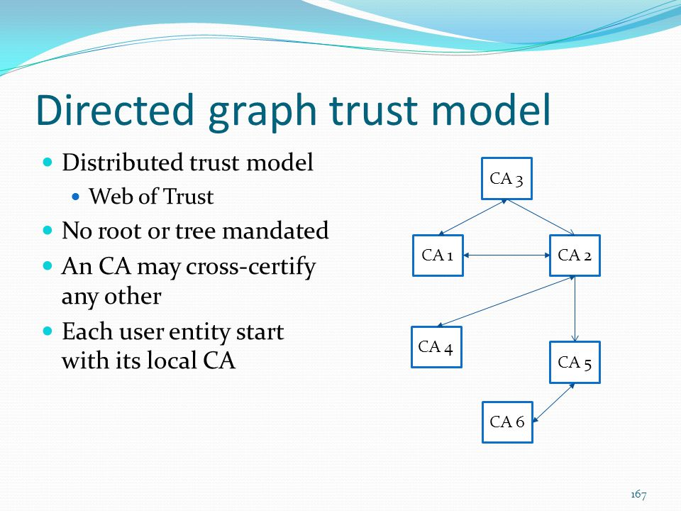 Directed graph trust model Distributed trust model Web of Trust No root or tree mandated An CA may cross-certify any other Each user entity start with