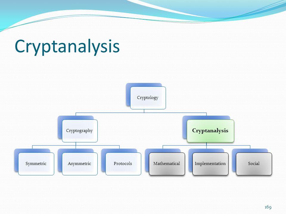 Cryptanalysis CryptologyCryptographySymmetricAsymmetricProtocols Cryptanalysis MathematicalImplementationSocial 169