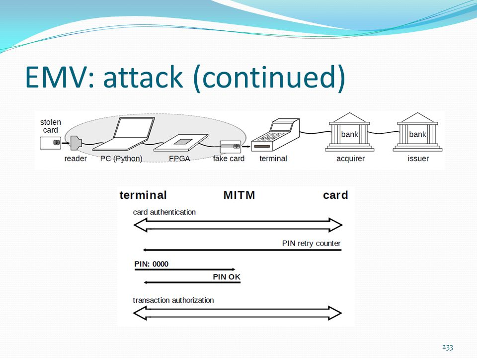 EMV: attack (continued) 233