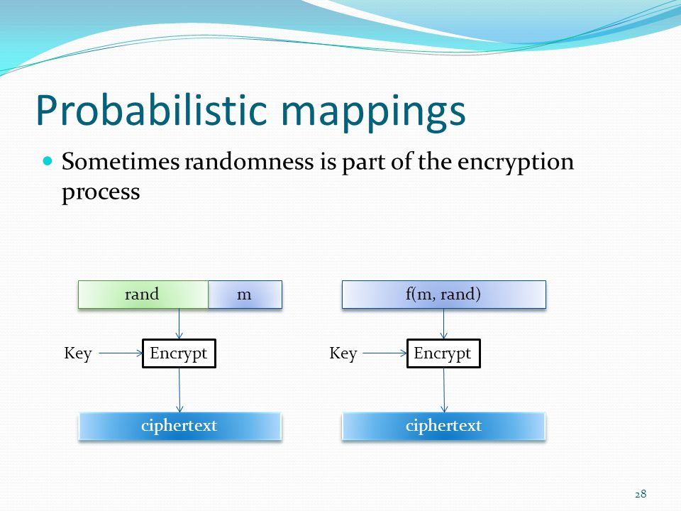 Probabilistic mappings Sometimes randomness is part of the encryption process 28 m m rand Encrypt Key ciphertext f(m, rand) Encrypt Key ciphertext