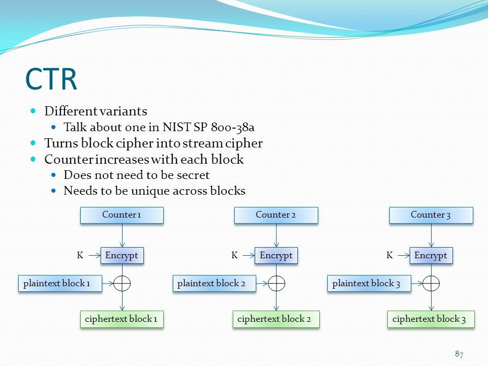 CTR Different variants Talk about one in NIST SP 800-38a Turns block cipher into stream cipher Counter increases with each block Does not need to be s