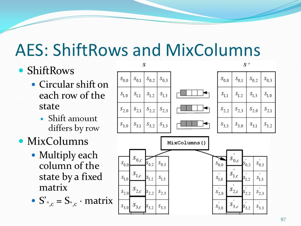 AES: ShiftRows and MixColumns ShiftRows Circular shift on each row of the state Shift amount differs by row MixColumns Multiply each column of the sta