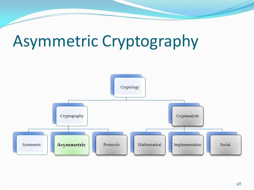 Asymmetric Cryptography CryptologyCryptographySymmetric Asymmetric ProtocolsCryptanalysisMathematicalImplementationSocial 98