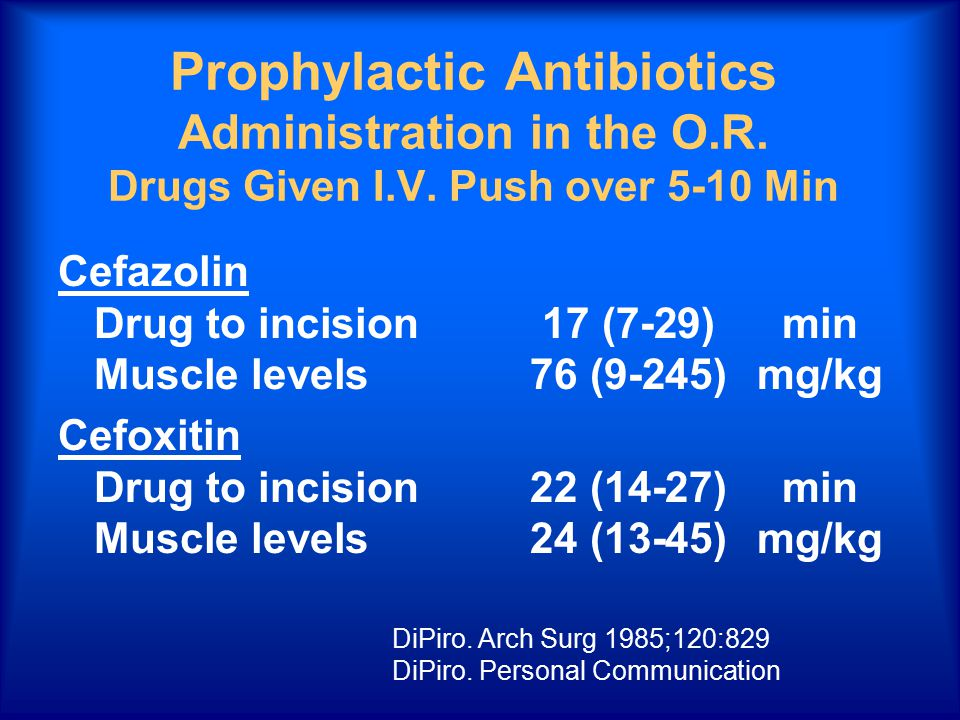 Prophylactic Antibiotics Administration in the O.R. Drugs Given I.V. Push over 5-10 Min Cefazolin Drug to incision17 (7-29)min Muscle levels76 (9-245)