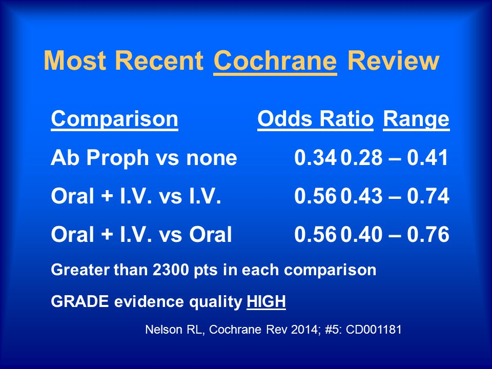 Most Recent Cochrane Review ComparisonOdds RatioRange Ab Proph vs none0.340.28 – 0.41 Oral + I.V. vs I.V. 0.560.43 – 0.74 Oral + I.V. vs Oral0.560.40