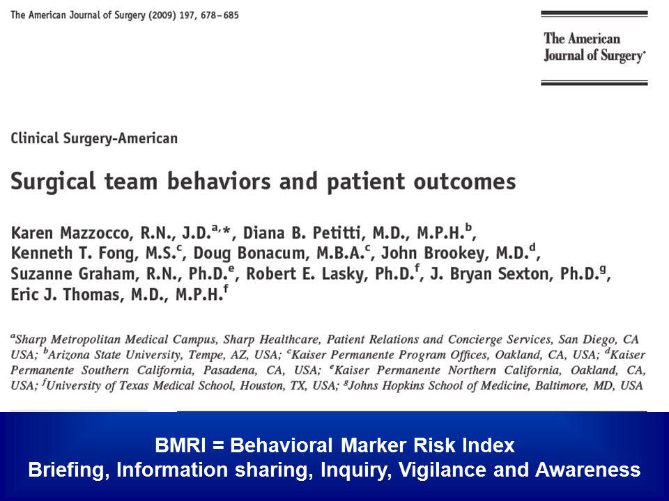 BMRI = Behavioral Marker Risk Index Briefing, Information sharing, Inquiry, Vigilance and Awareness