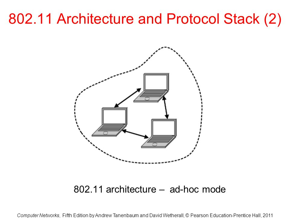Computer Networks, Fifth Edition by Andrew Tanenbaum and David Wetherall, © Pearson Education-Prentice Hall, 2011 802.11 Architecture and Protocol Stack (2) 802.11 architecture – ad-hoc mode