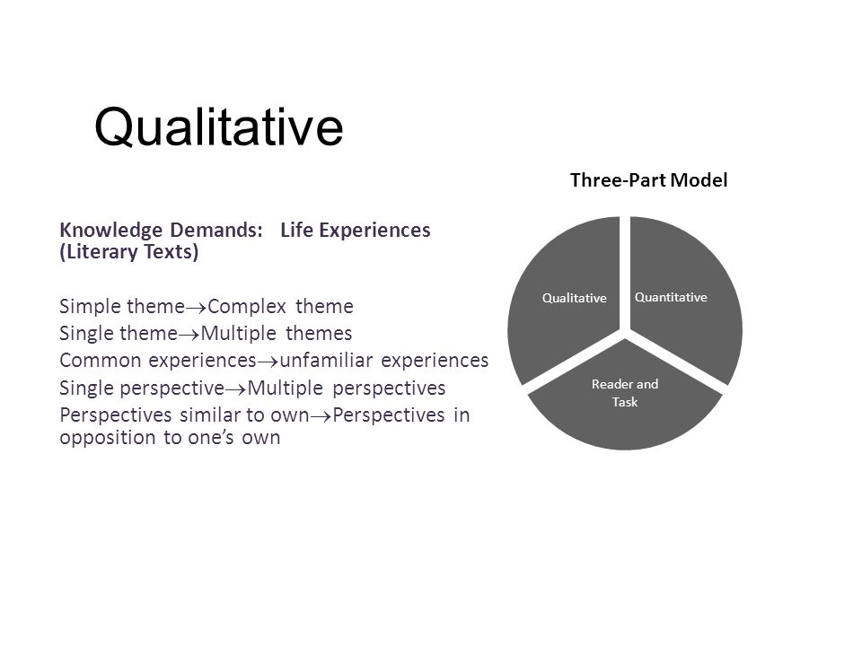 Qualitative Knowledge Demands: Life Experiences (Literary Texts) Simple theme  Complex theme Single theme  Multiple themes Common experiences  unfamiliar experiences Single perspective  Multiple perspectives Perspectives similar to own  Perspectives in opposition to one's own