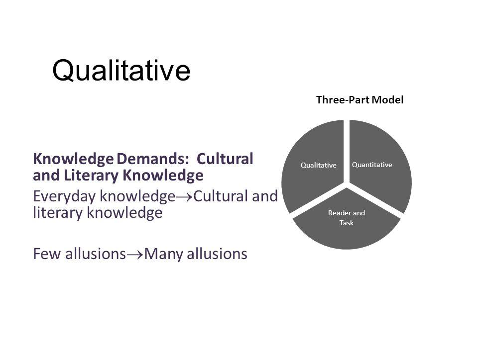 Qualitative Knowledge Demands: Cultural and Literary Knowledge Everyday knowledge  Cultural and literary knowledge Few allusions  Many allusions