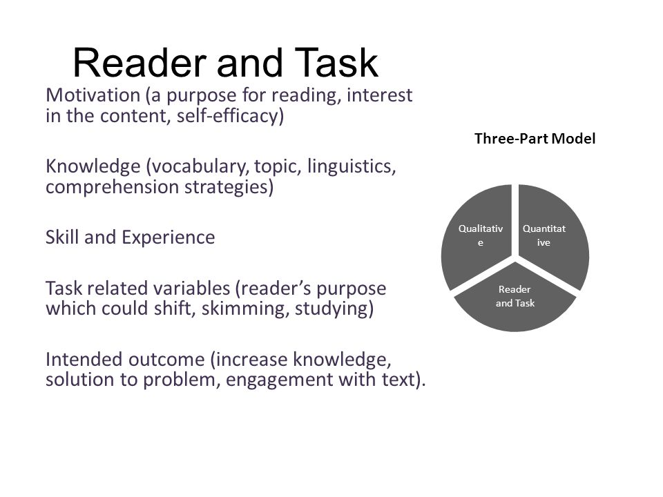 Reader and Task Motivation (a purpose for reading, interest in the content, self-efficacy) Knowledge (vocabulary, topic, linguistics, comprehension strategies) Skill and Experience Task related variables (reader's purpose which could shift, skimming, studying) Intended outcome (increase knowledge, solution to problem, engagement with text).