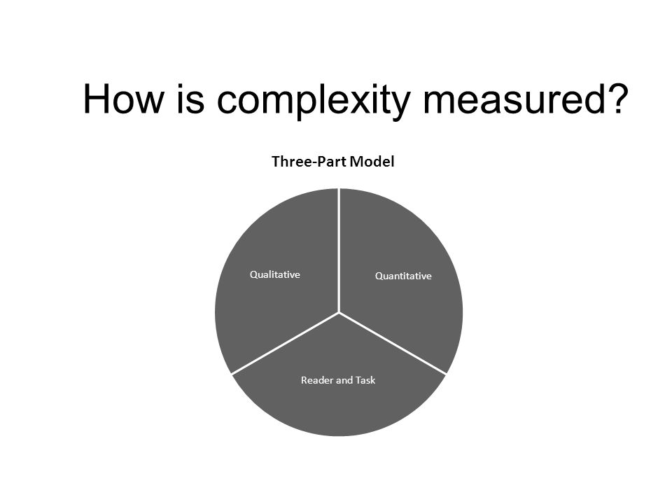 How is complexity measured