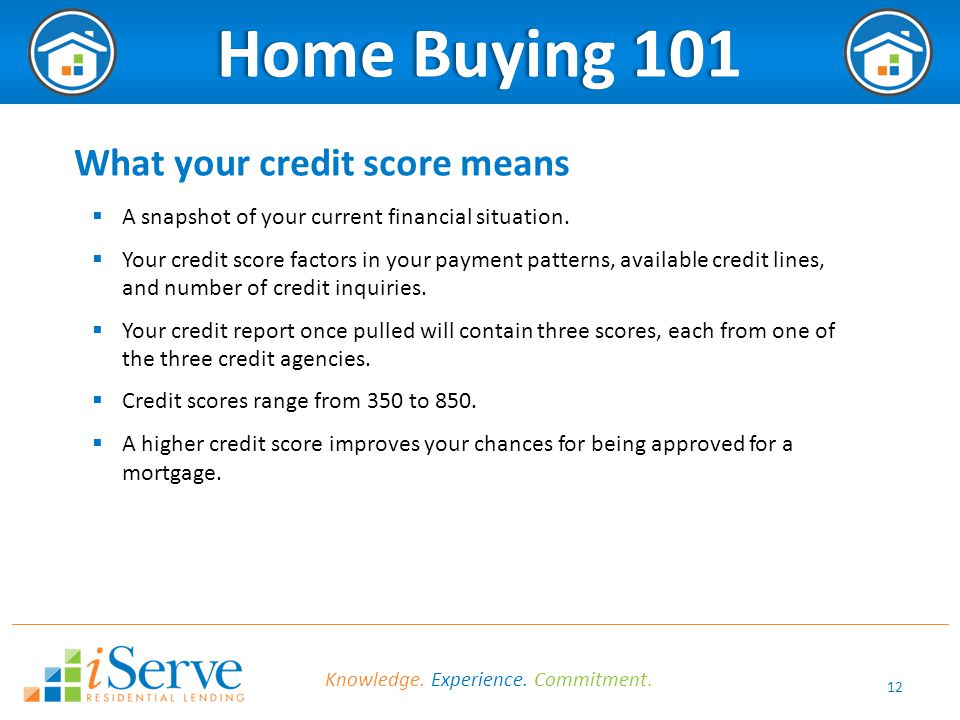 12 Home Buying 101Home Buying 101 What your credit score means  A snapshot of your current financial situation.