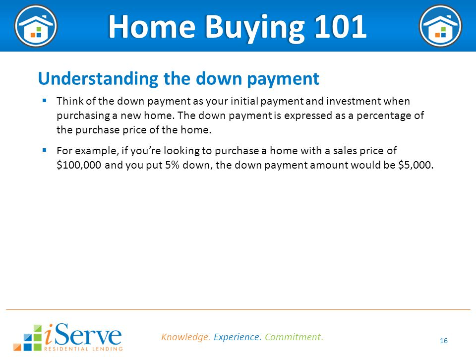 16 Home Buying 101Home Buying 101 Understanding the down payment  Think of the down payment as your initial payment and investment when purchasing a new home.