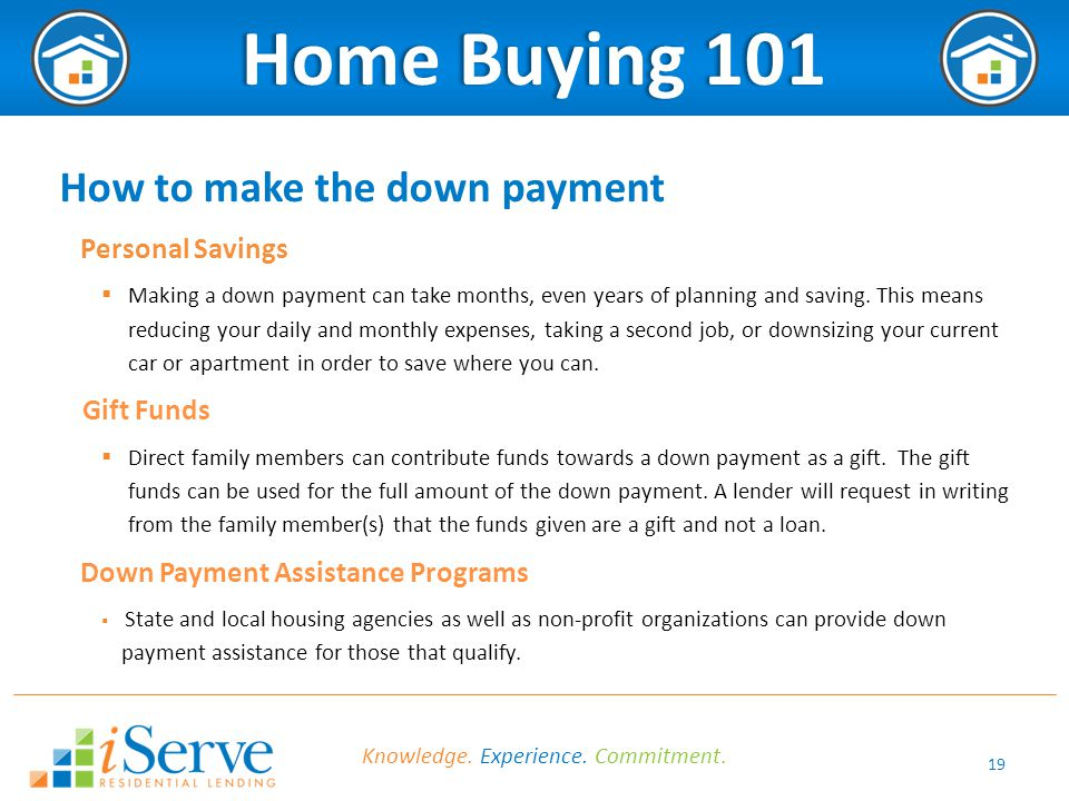 19 Home Buying 101Home Buying 101 How to make the down payment Personal Savings  Making a down payment can take months, even years of planning and saving.