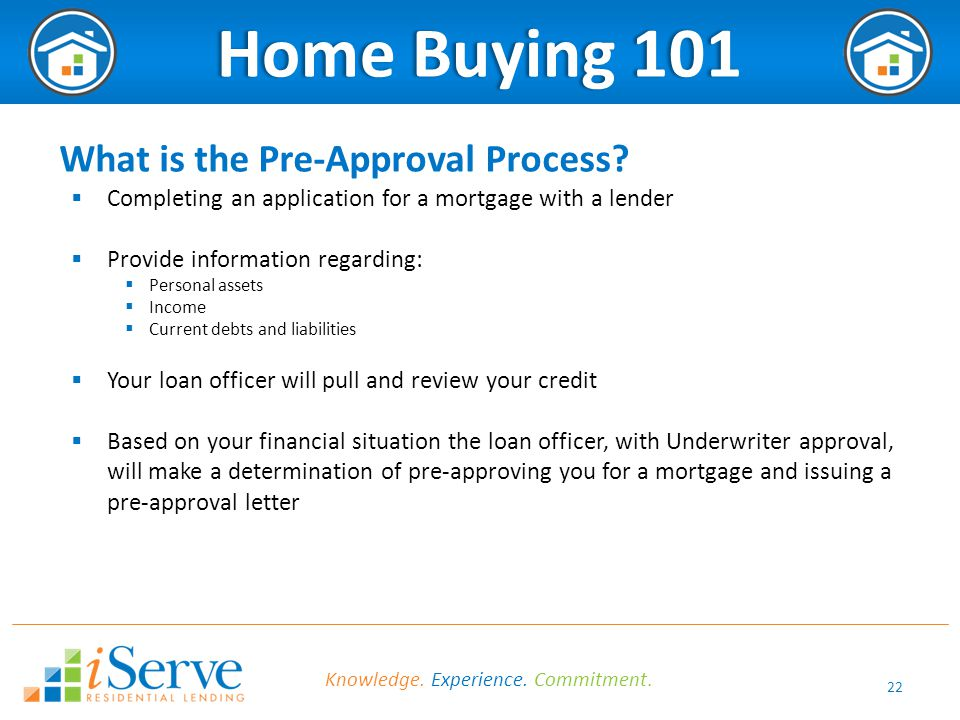 22 Home Buying 101Home Buying 101 What is the Pre-Approval Process.