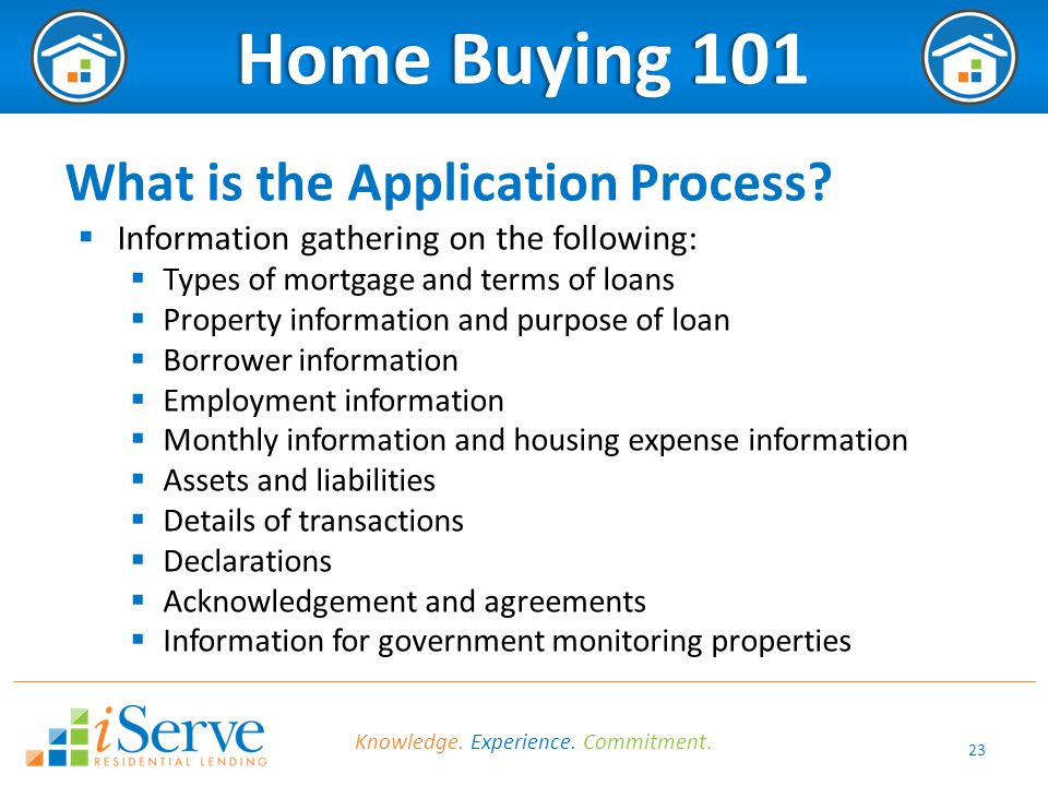 23 Home Buying 101Home Buying 101 What is the Application Process?  Information gathering on the following:  Types of mortgage and terms of loans 