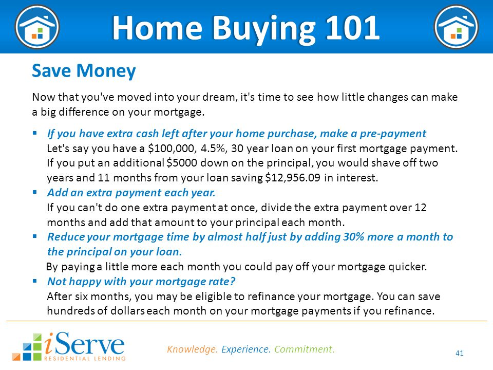 41 Home Buying 101Home Buying 101 Save Money Now that you ve moved into your dream, it s time to see how little changes can make a big difference on your mortgage.