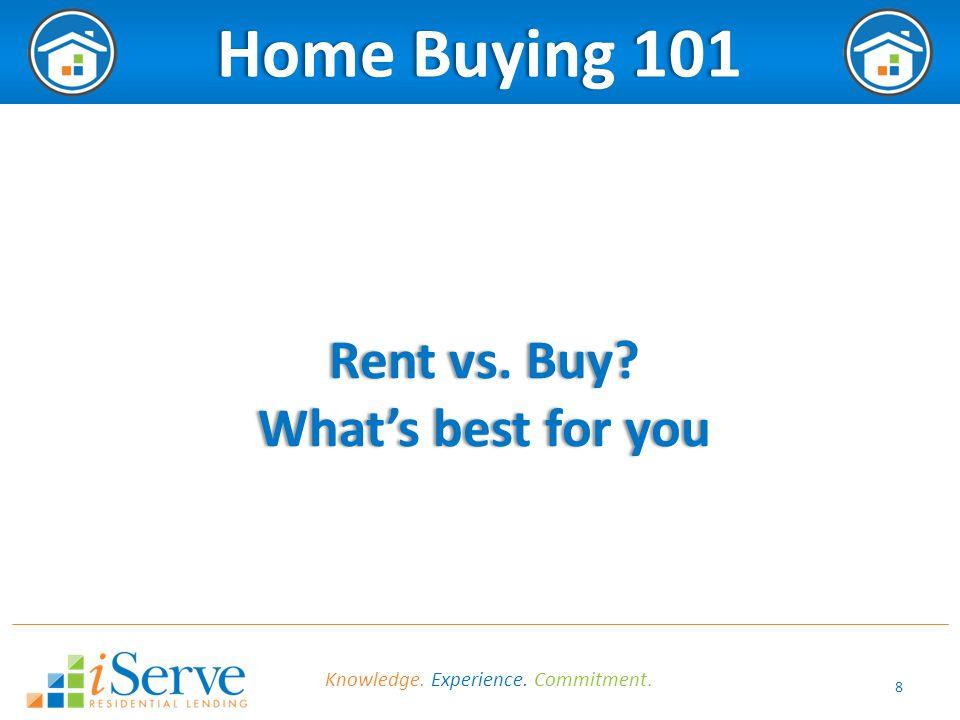8 Home Buying 101Home Buying 101 Rent vs. Buy Rent vs.