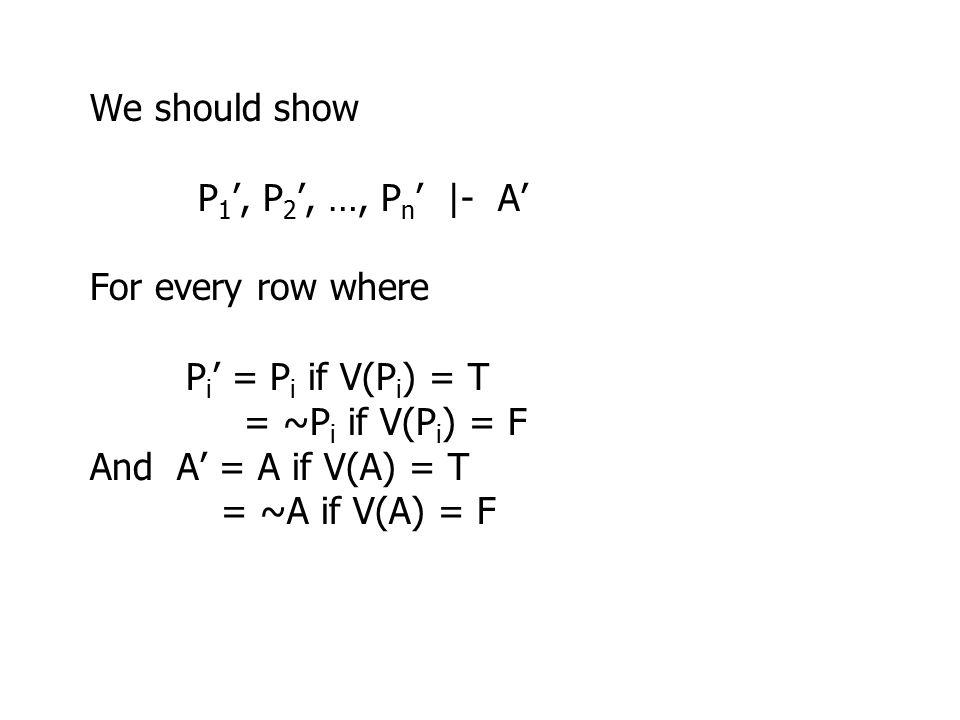 We should show P 1 ', P 2 ', …, P n ' |- A' For every row where P i ' = P i if V(P i ) = T = ~P i if V(P i ) = F And A' = A if V(A) = T = ~A if V(A) = F