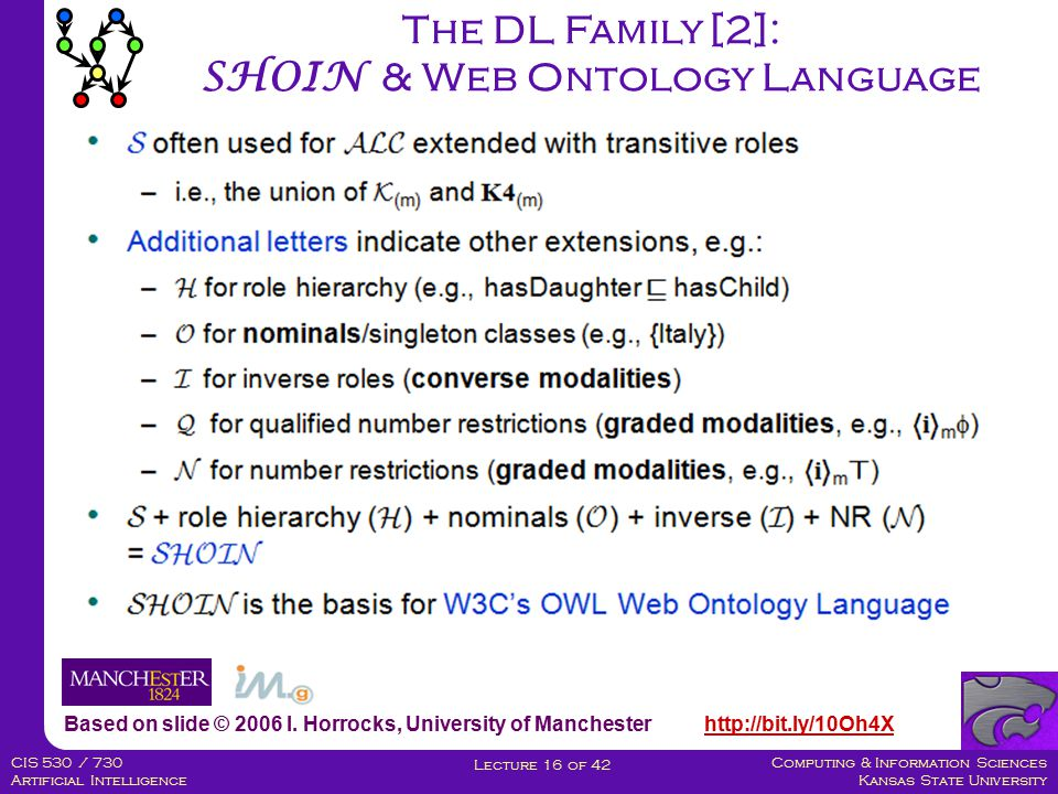 Computing & Information Sciences Kansas State University Lecture 16 of 42 CIS 530 / 730 Artificial Intelligence The DL Family [1]: ALC Adapted from slides © 2006 I.
