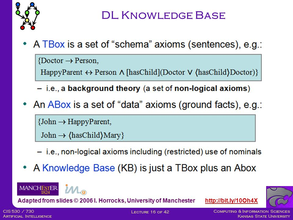 Computing & Information Sciences Kansas State University Lecture 16 of 42 CIS 530 / 730 Artificial Intelligence The DL Family [2]: SHOIN & Web Ontology Language Based on slide © 2006 I.