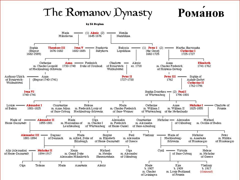 Рома́нов