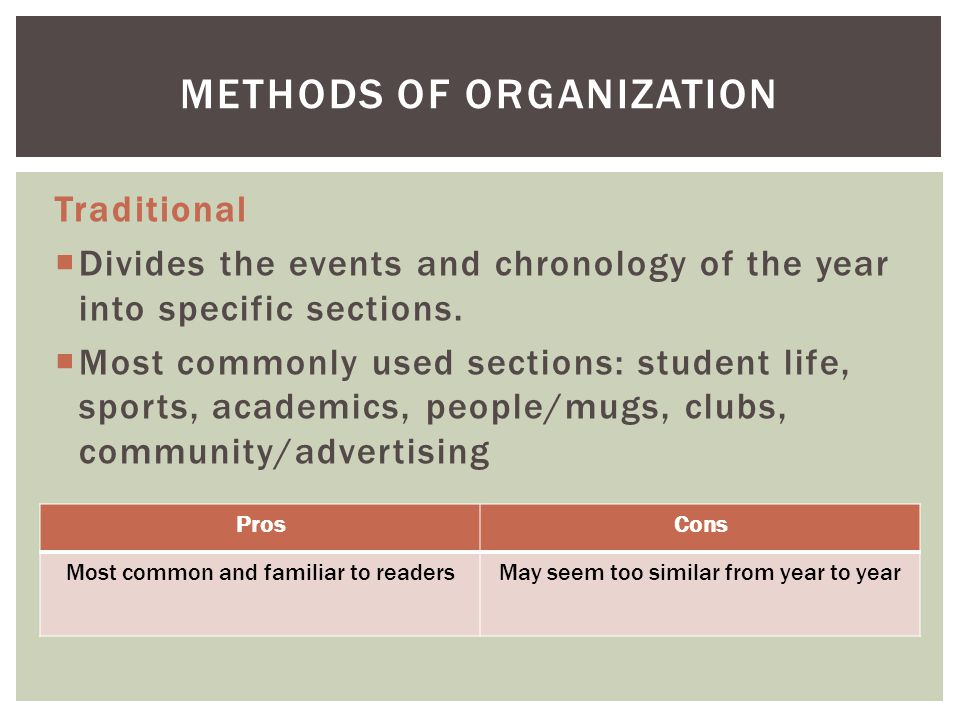 Chronological  Organizes events as they happen  Structure could be by week, month, term, or semester  Allows for mixed types of coverage on each spread METHODS OF ORGANIZATION ProsCons Allows to cover more topics in a creative way.