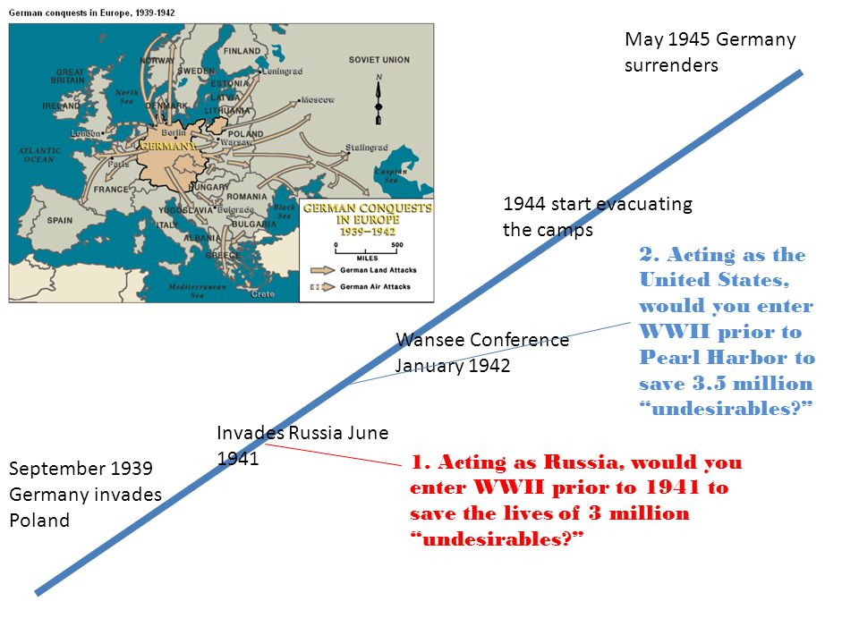 September 1939 Germany invades Poland Invades Russia June 1941 Wansee Conference January 1942 May 1945 Germany surrenders 1944 start evacuating the camps 1.