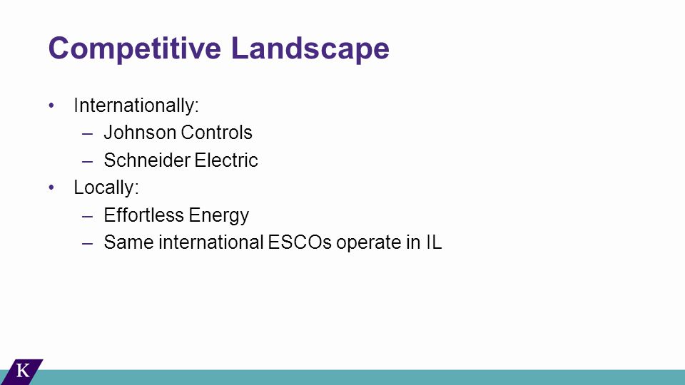 Competitive Landscape Internationally: –Johnson Controls –Schneider Electric Locally: –Effortless Energy –Same international ESCOs operate in IL