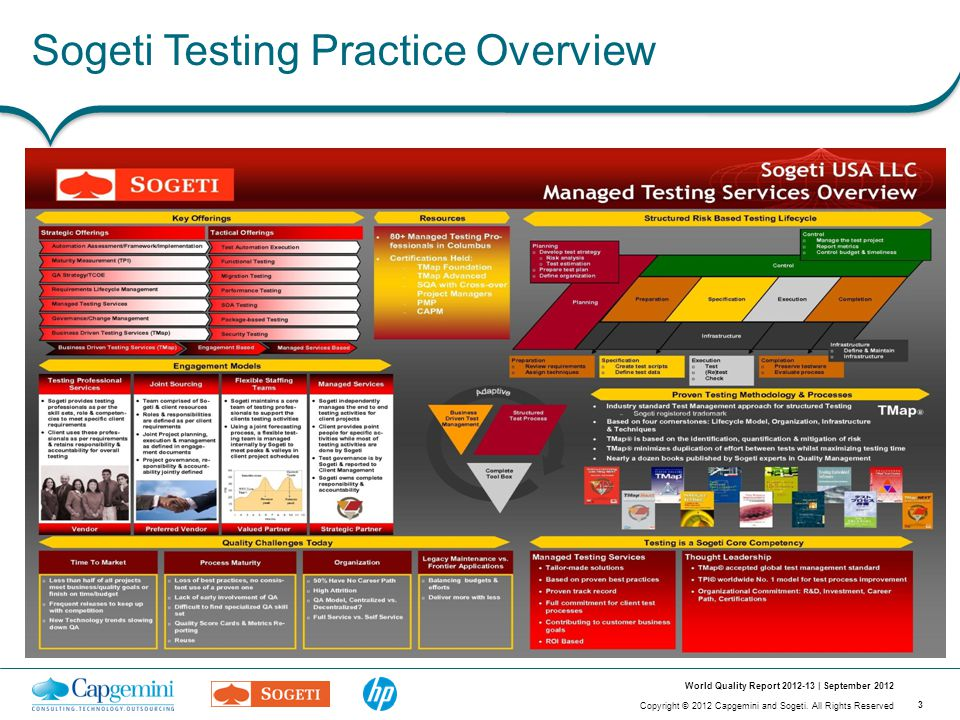 3 Copyright © 2012 Capgemini and Sogeti. All Rights Reserved World Quality Report 2012-13 | September 2012 Sogeti Testing Practice Overview