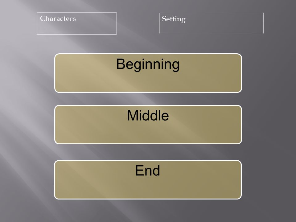 Beginning Middle End Characters Setting