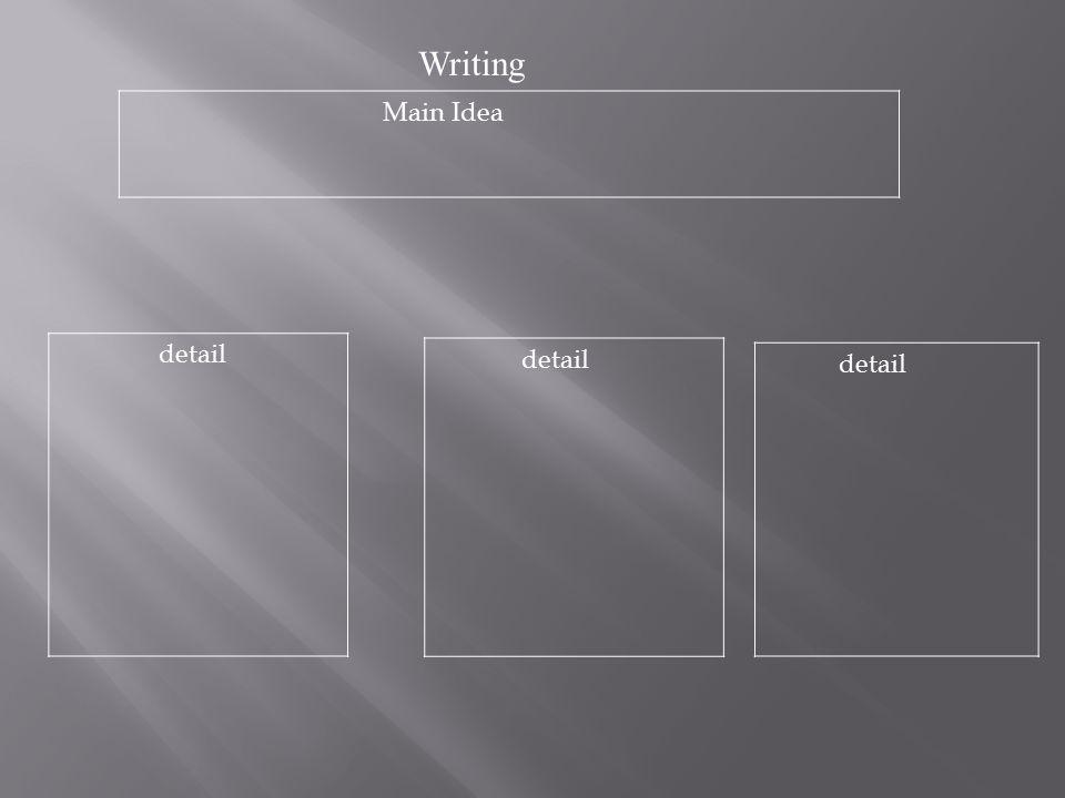 Main Idea detail Writing