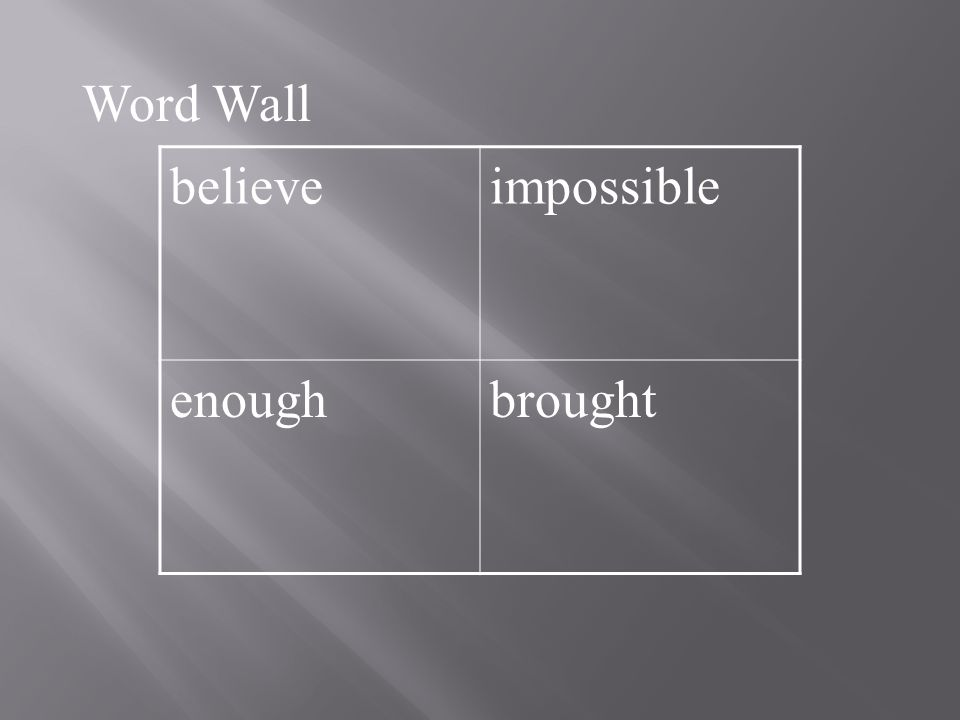 Word Wall believeimpossible enoughbrought