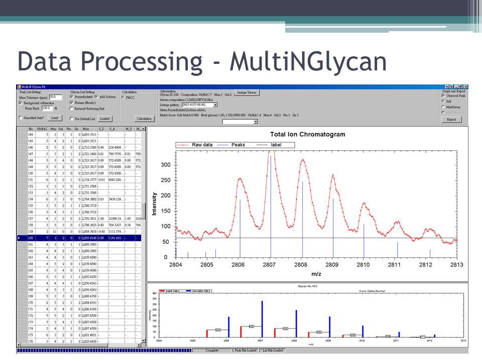 Data Processing - MultiNGlycan