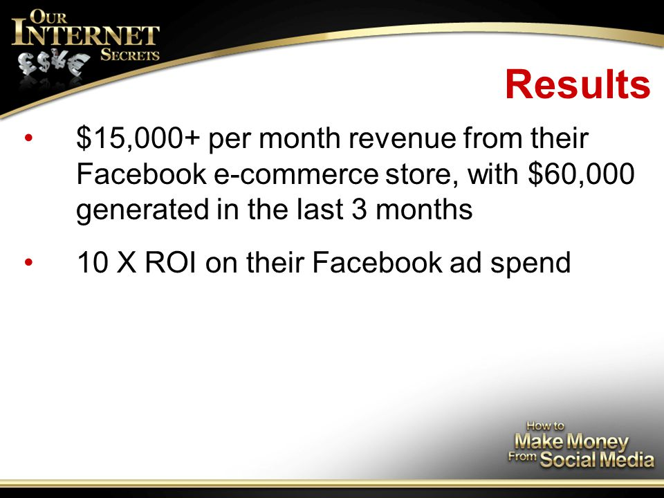 Results $15,000+ per month revenue from their Facebook e-commerce store, with $60,000 generated in the last 3 months 10 X ROI on their Facebook ad spend