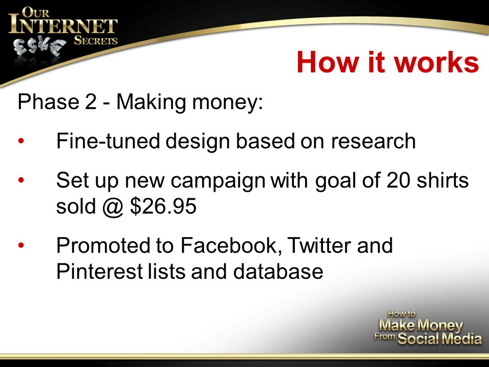 How it works Phase 2 - Making money: Fine-tuned design based on research Set up new campaign with goal of 20 shirts sold @ $26.95 Promoted to Facebook, Twitter and Pinterest lists and database