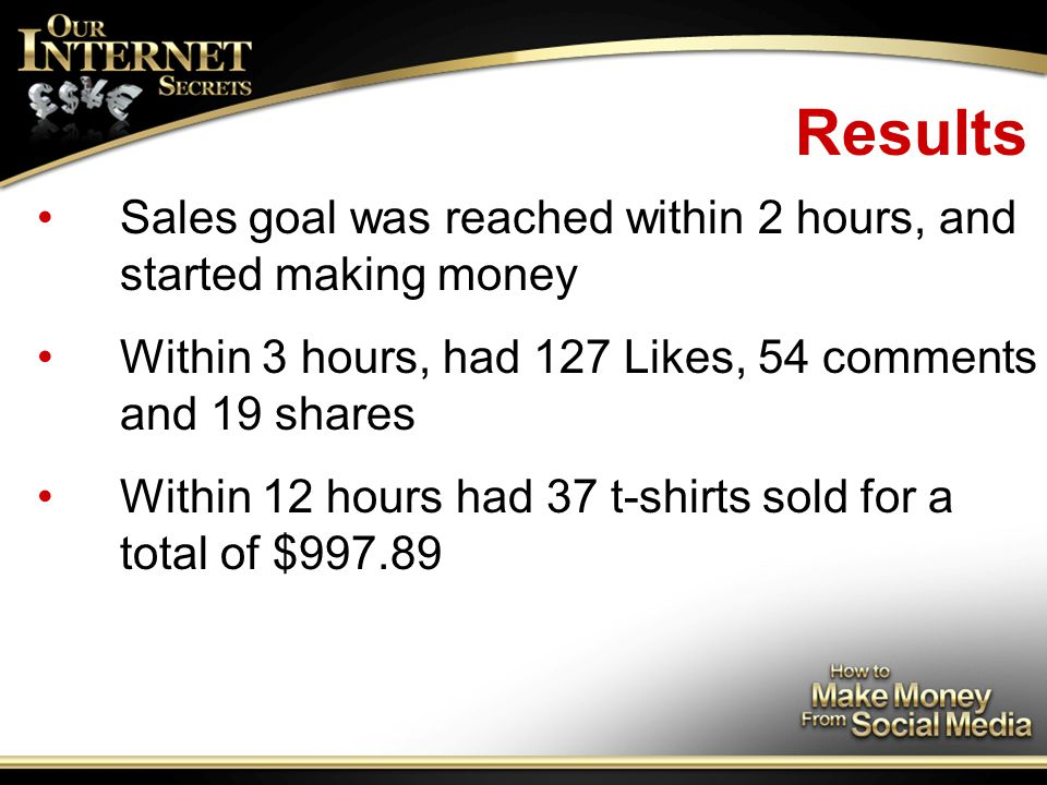 Results Sales goal was reached within 2 hours, and started making money Within 3 hours, had 127 Likes, 54 comments and 19 shares Within 12 hours had 37 t-shirts sold for a total of $997.89