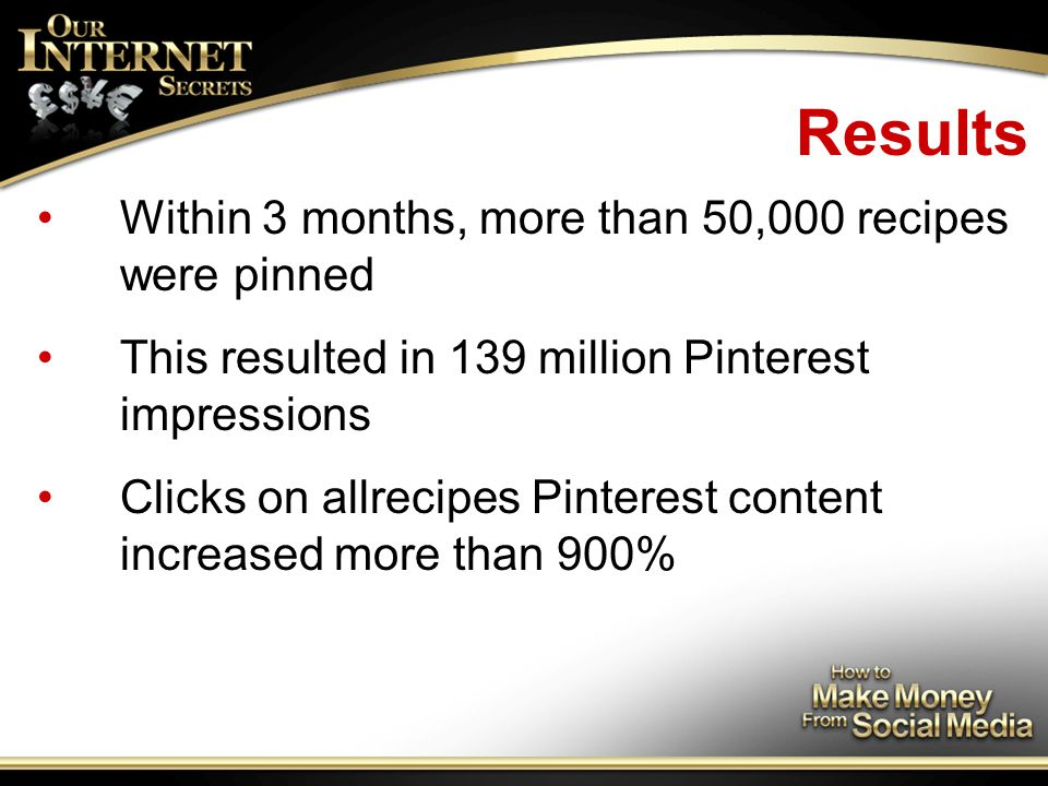 Results Within 3 months, more than 50,000 recipes were pinned This resulted in 139 million Pinterest impressions Clicks on allrecipes Pinterest content increased more than 900%