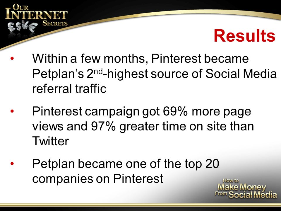 Results Within a few months, Pinterest became Petplan's 2 nd -highest source of Social Media referral traffic Pinterest campaign got 69% more page views and 97% greater time on site than Twitter Petplan became one of the top 20 companies on Pinterest