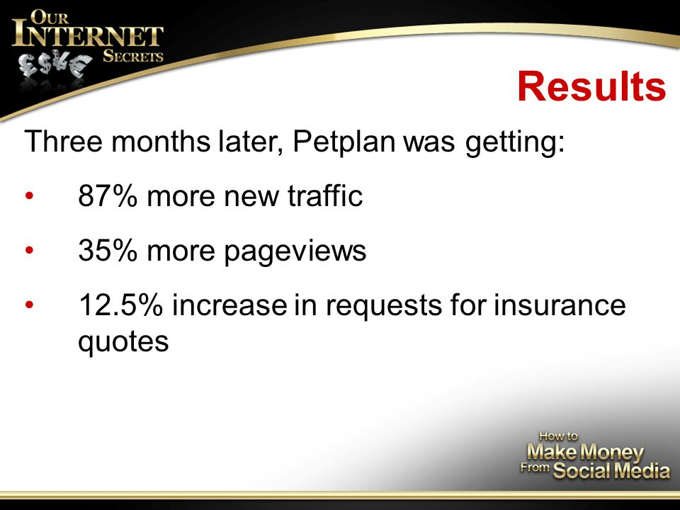 Results Three months later, Petplan was getting: 87% more new traffic 35% more pageviews 12.5% increase in requests for insurance quotes