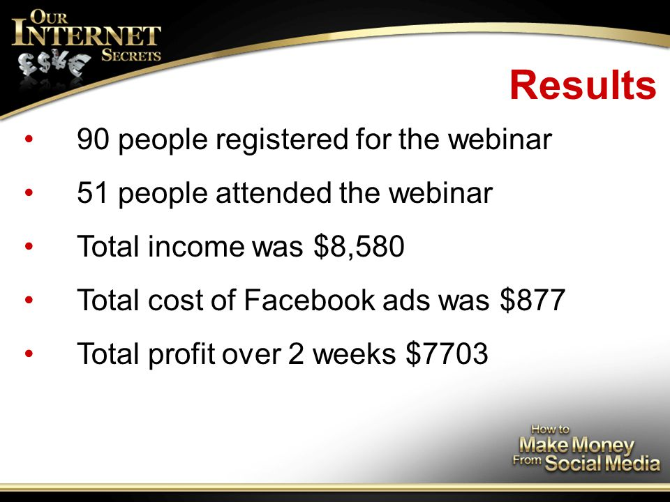 Results 90 people registered for the webinar 51 people attended the webinar Total income was $8,580 Total cost of Facebook ads was $877 Total profit over 2 weeks $7703
