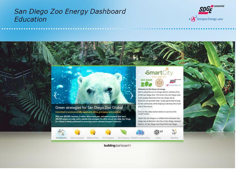 San Diego Zoo Energy Dashboard Education