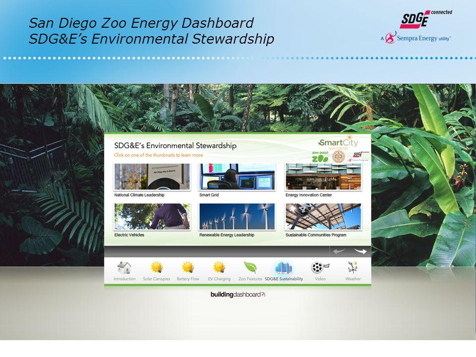 San Diego Zoo Energy Dashboard SDG&E's Environmental Stewardship